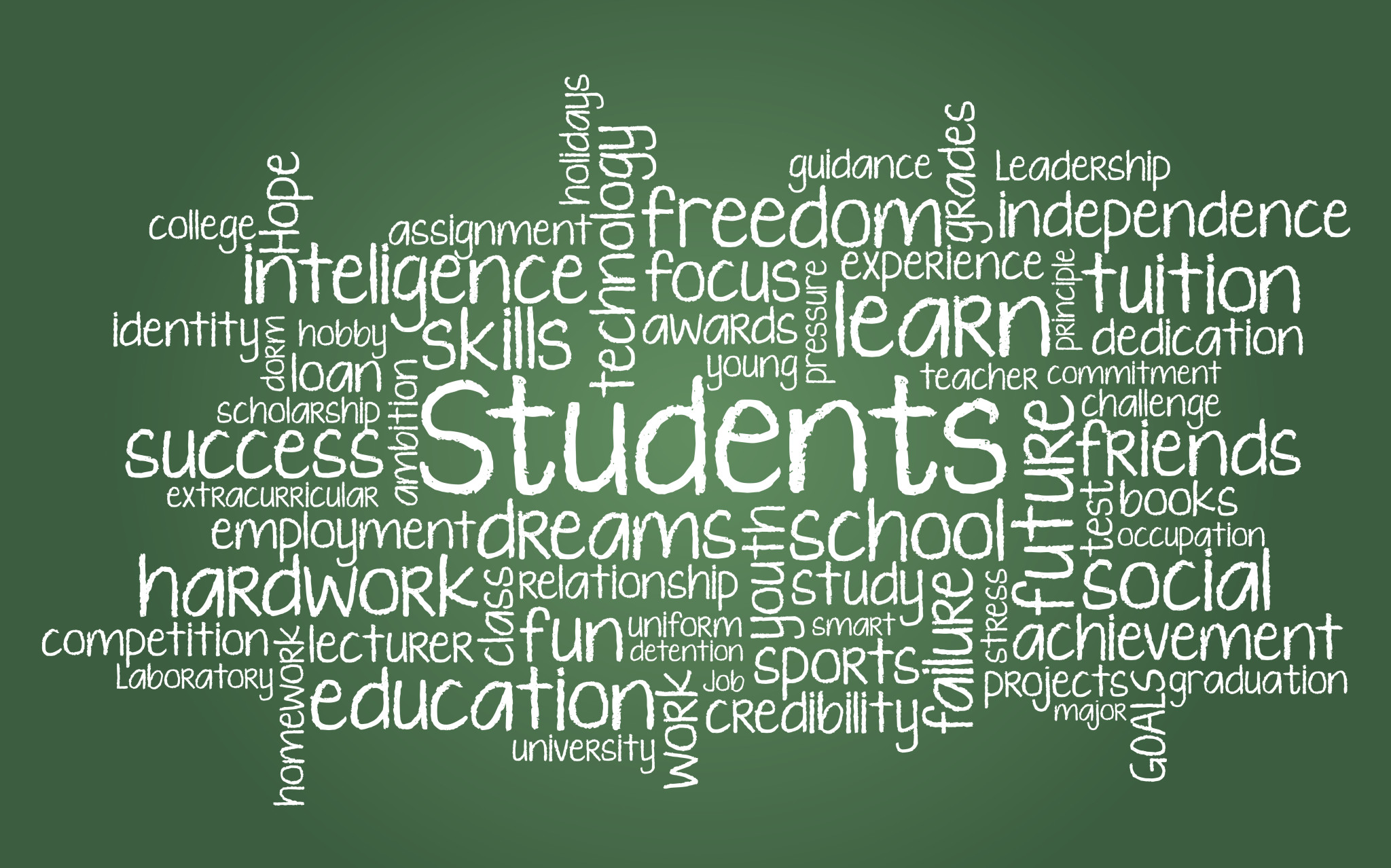Word cloud featuring Students